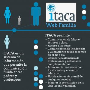 web familiar itaca