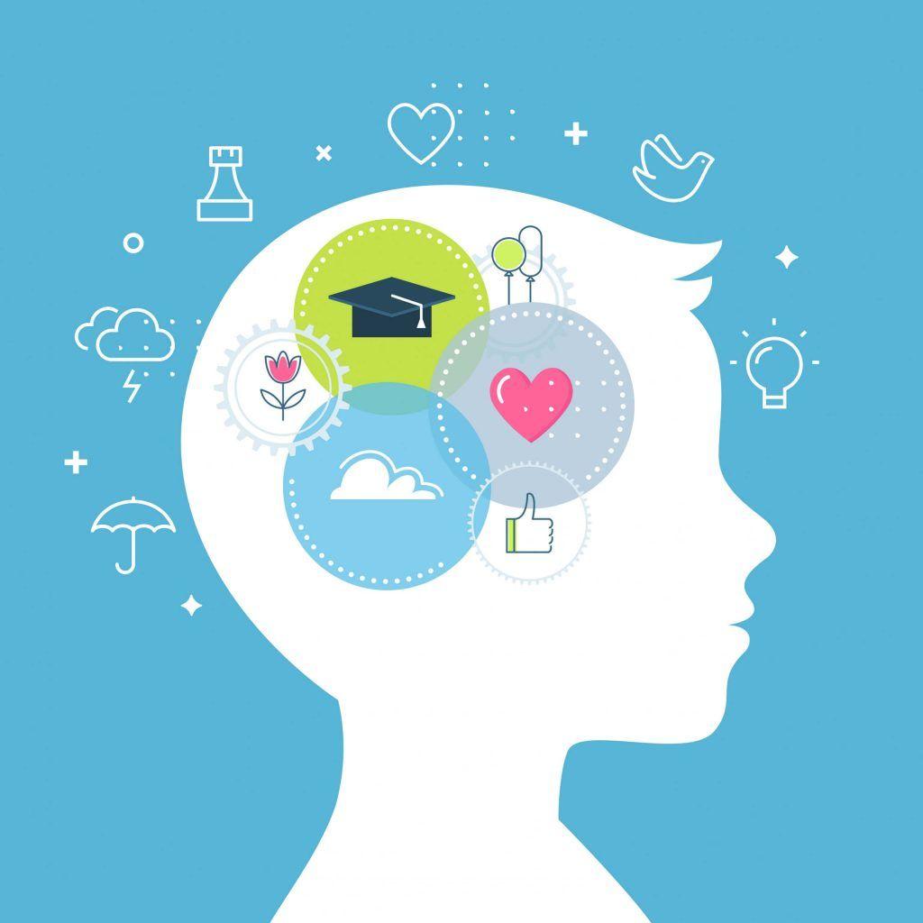 inteligencia emocional y resiliencia significado de resilencia factores resilientes